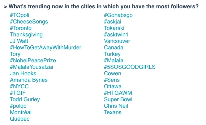 What is Trending Where Your Twitter Followers LIve2